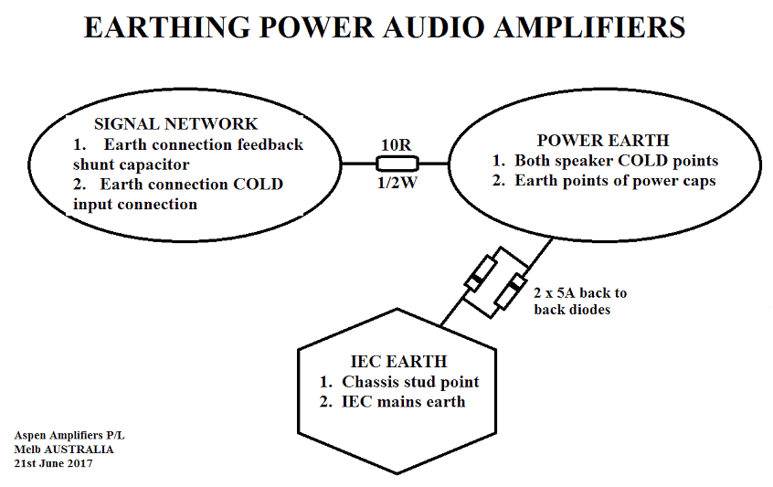 Earthing-scheme-audio-amplifiers.png