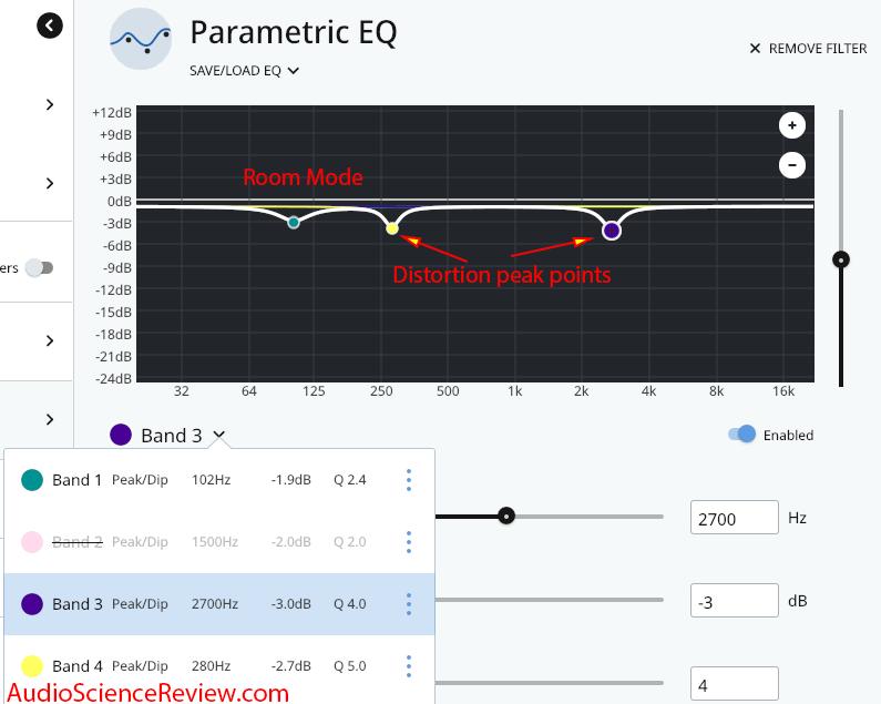 Elac BS U5 Slim 3-way bookshelf speaker Roon Parametric EQ Correction.png