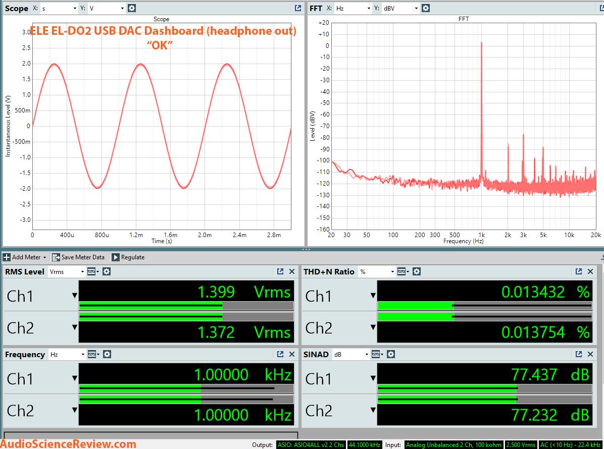 ELE USB DAC dashboard headphone out measurement.png