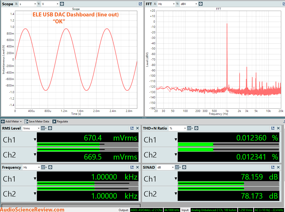 ELE USB DAC dashboard line out measurement.png