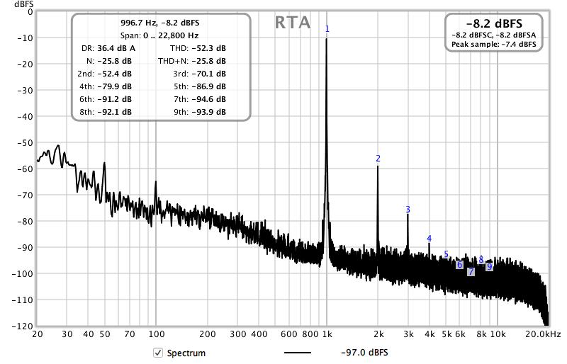 Elipson 1 kHz.png