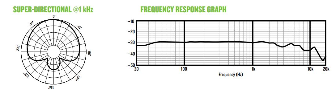 em91c-graphs.png