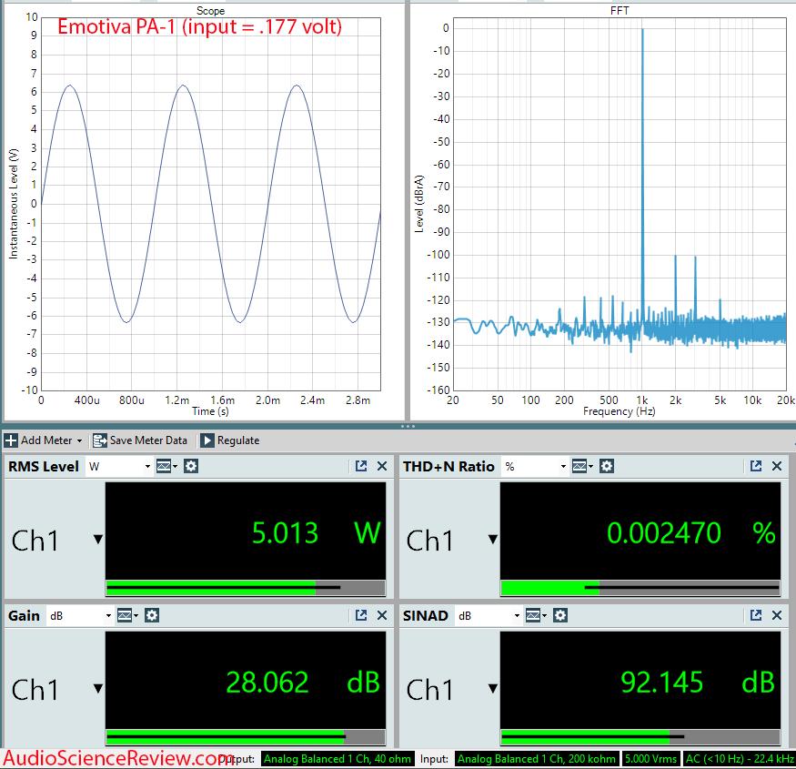 Emotiva PA-1 Measurements Monoblock Amplifier.png