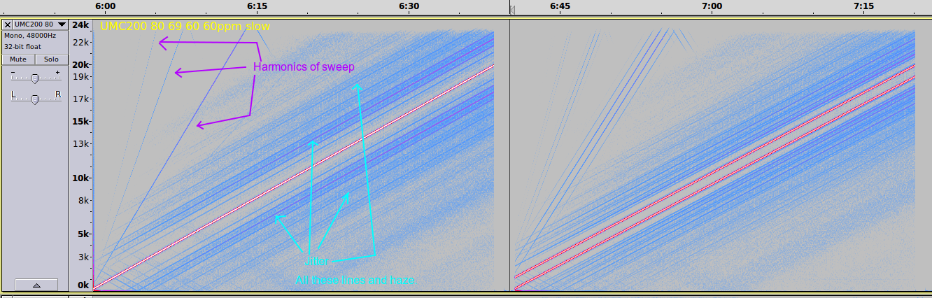Emotiva sweep showing jitter wo invert colors.png