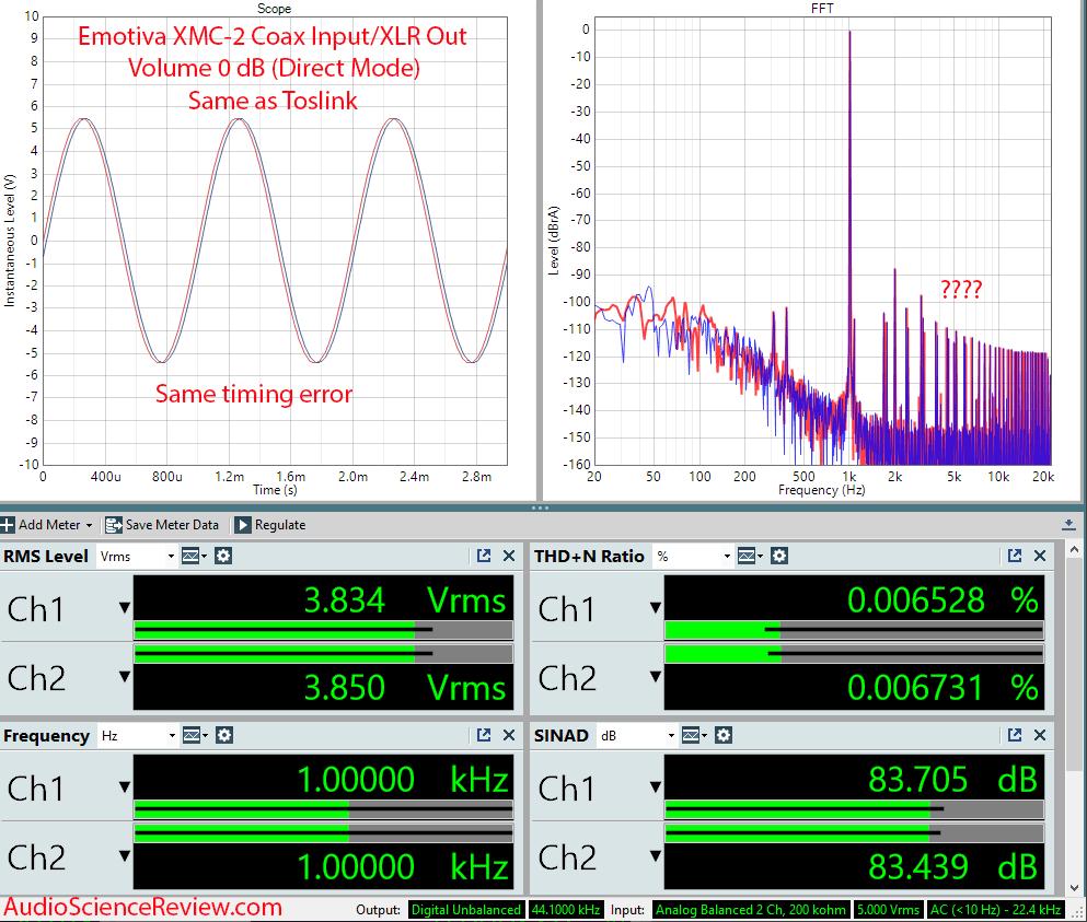 Emotiva XMC-2 Measurements XLR Balanced Coax Toslink AV Processor.png