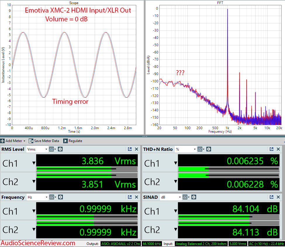 Emotiva XMC-2 Measurements XLR Balanced HDMI AV Processor.png