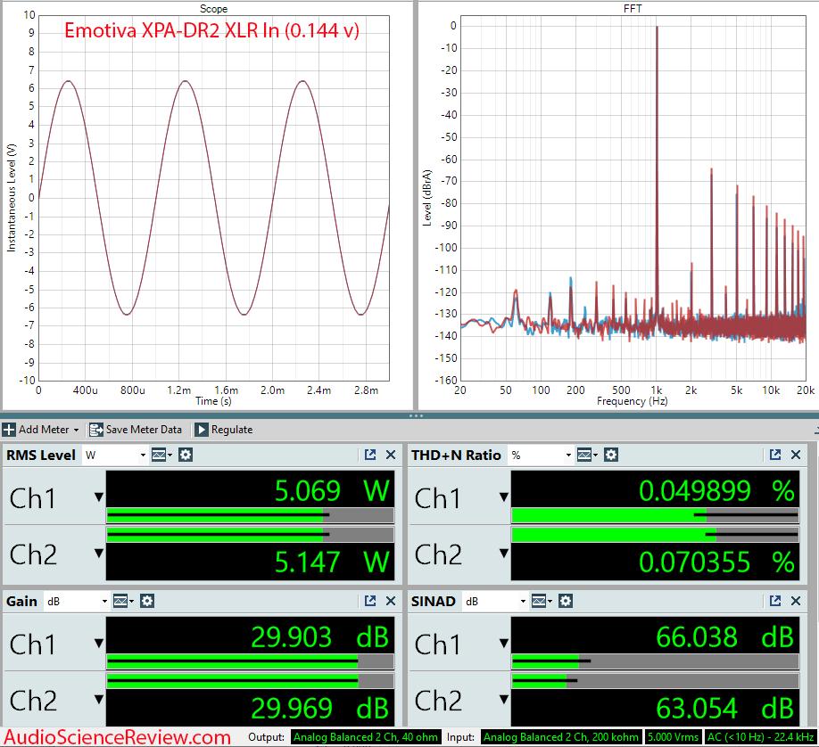 Emotiva XPA-DR2 Gen 3 Measurements Differential Power Amplifier.png