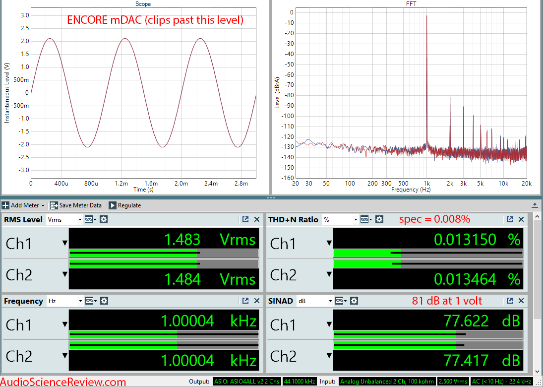 ENCORE mDAC DAC and Headphone Amplifier Audio Measurements.png