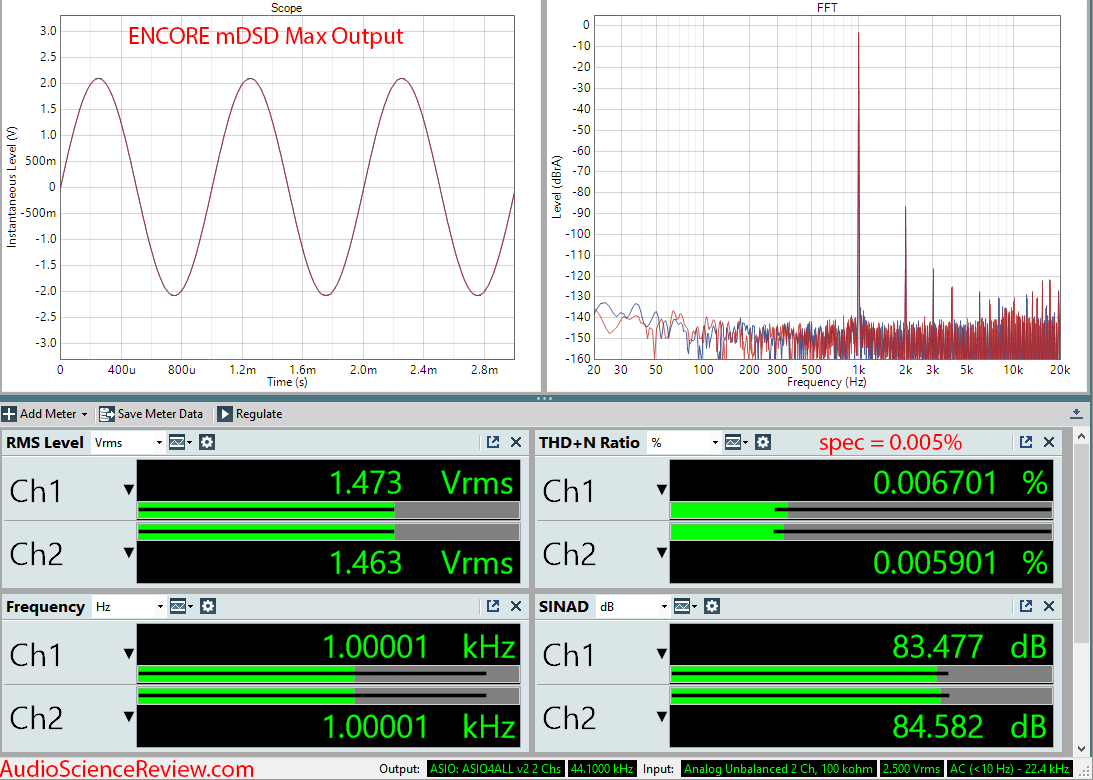 ENCORE mDSD DAC and Portable Headphone Amplifier Audio Measurements.png