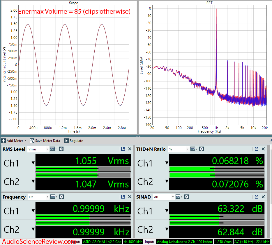 Enermax Dreambass Genie DAC and Headphone Amp Audio Measurements.png