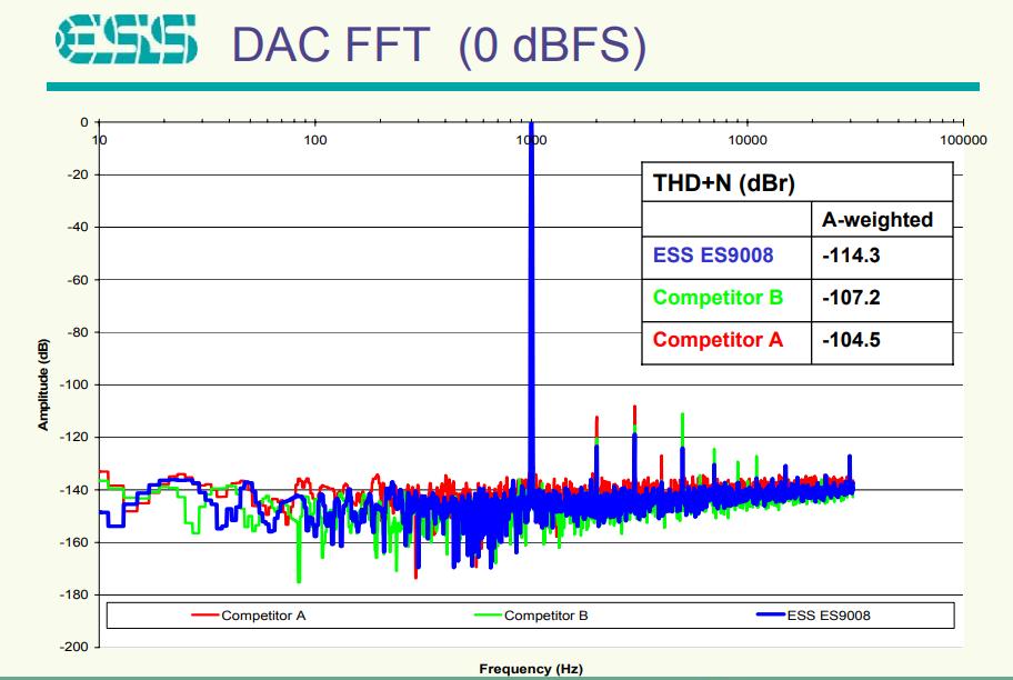 ESS ES9008 DAC.png