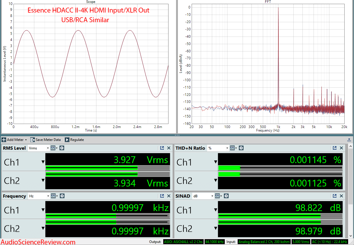 Essence HDACC II-4K HDMI DAC Audio Measurements.png