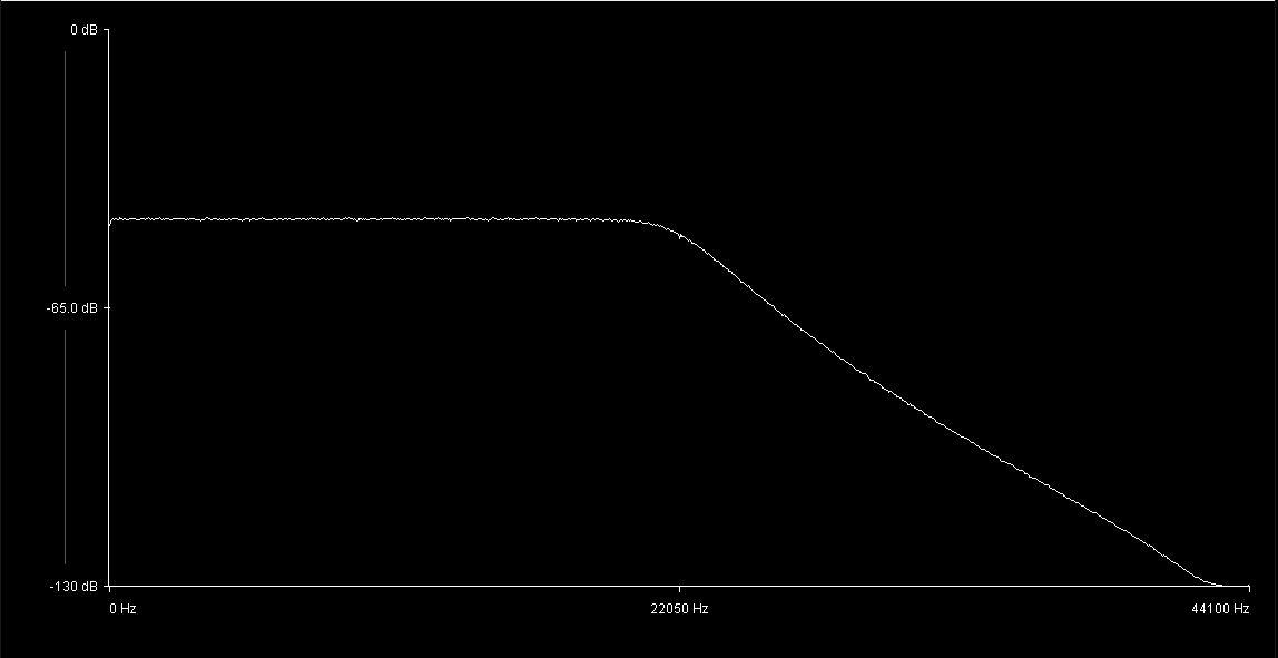Ethernet - Filter 1.JPG
