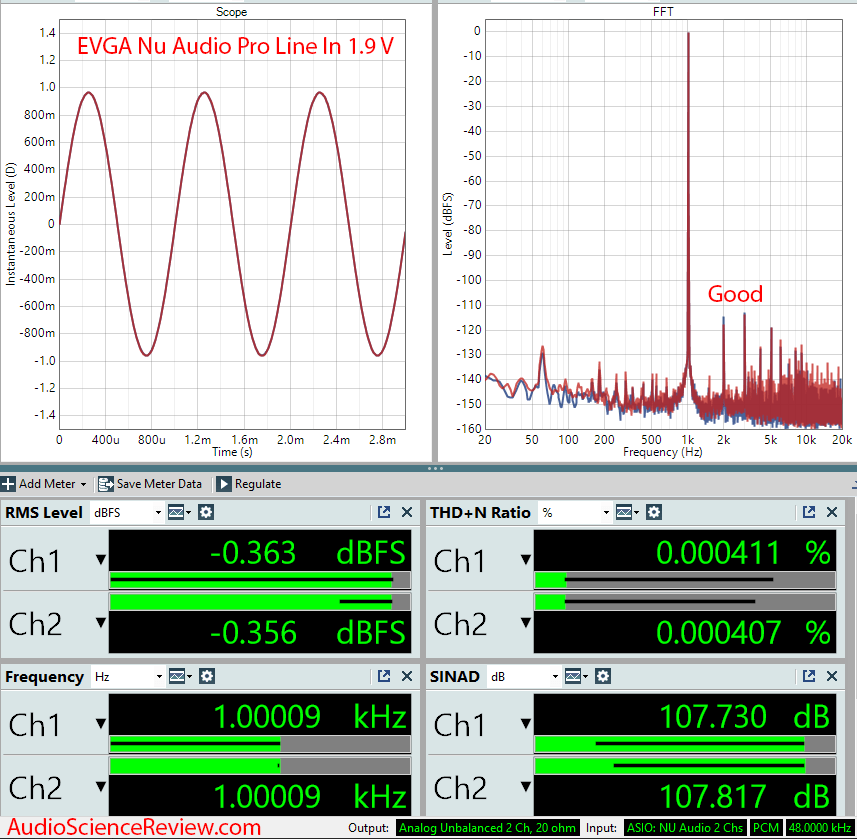 EVGA Nu Audio Pro Mesaurements ADC.png