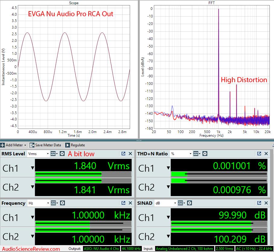 EVGA Nu Audio Pro Mesaurements.png