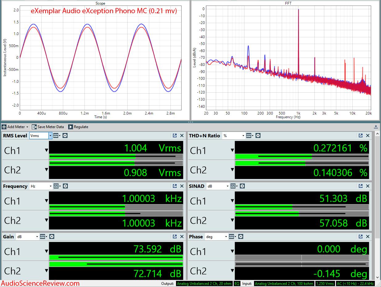 eXemplar Audio eXception Phono MC Audio Measurements.png