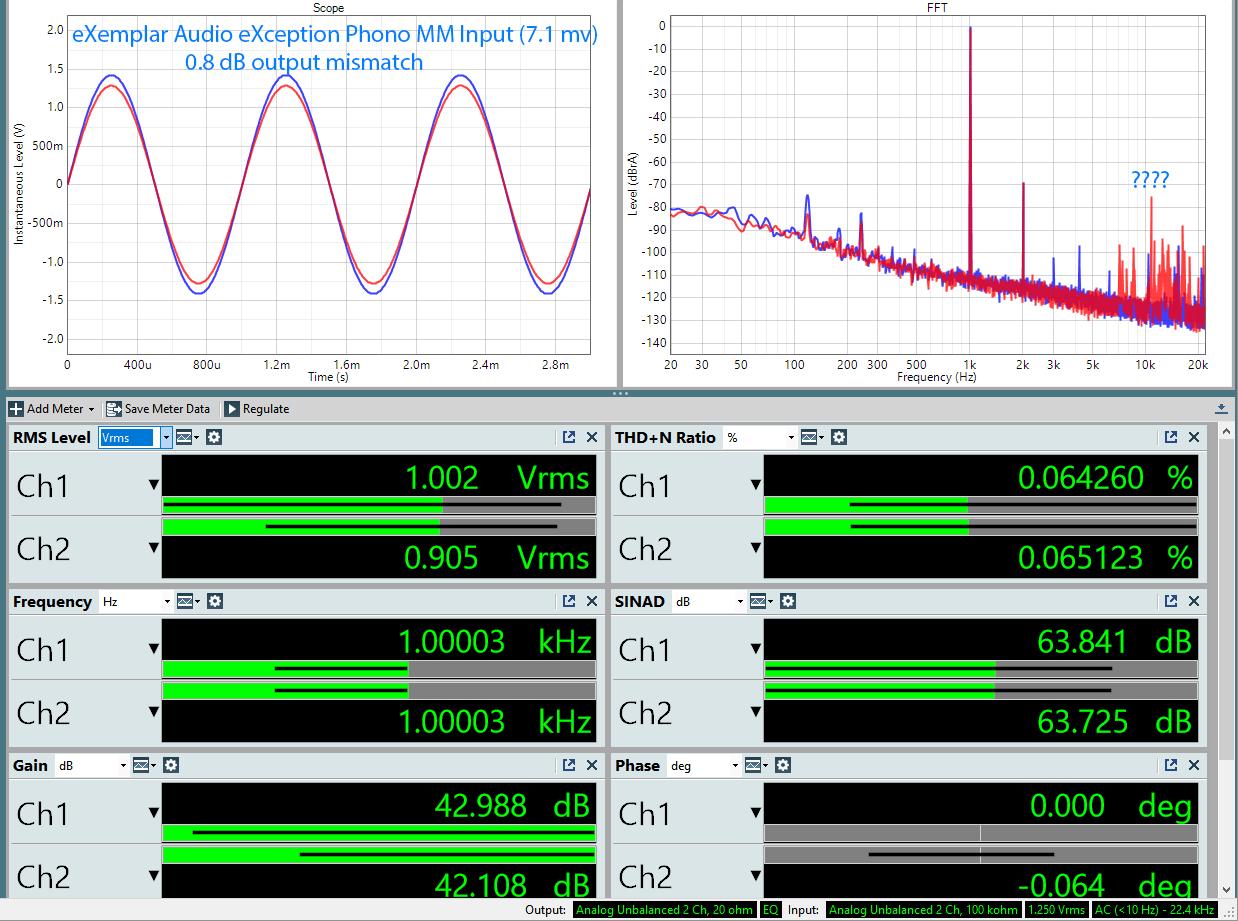 eXemplar Audio eXception Phono MM Audio Measurements.png