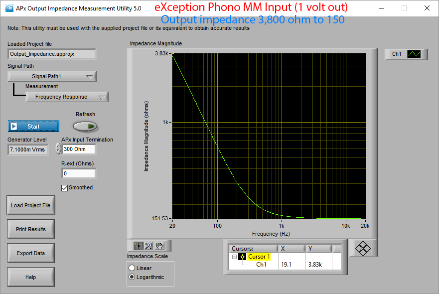 eXemplar Audio eXception Phono MM output impedance Audio Measurements.png