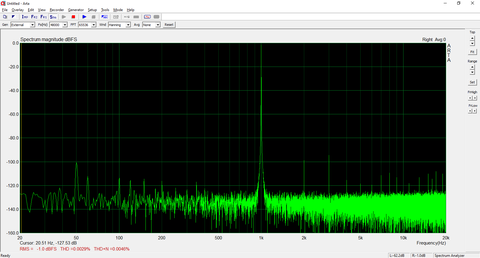 Ext_DAC_USB_CD-Direct_4Ohm-spk-1KHz.png