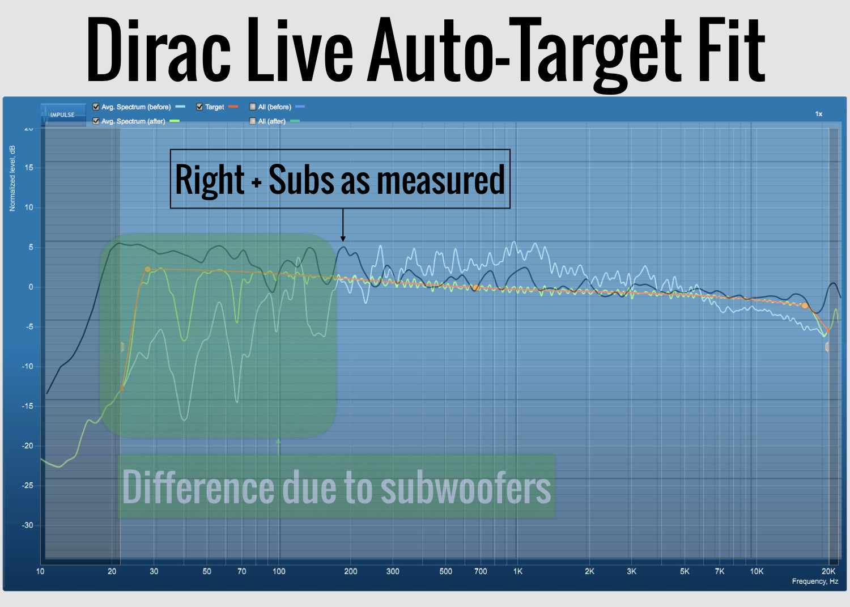 figure 23 – dirac live precision.png