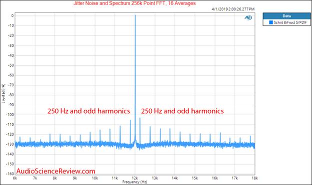 Figure 9 Jitter Spectrum.png
