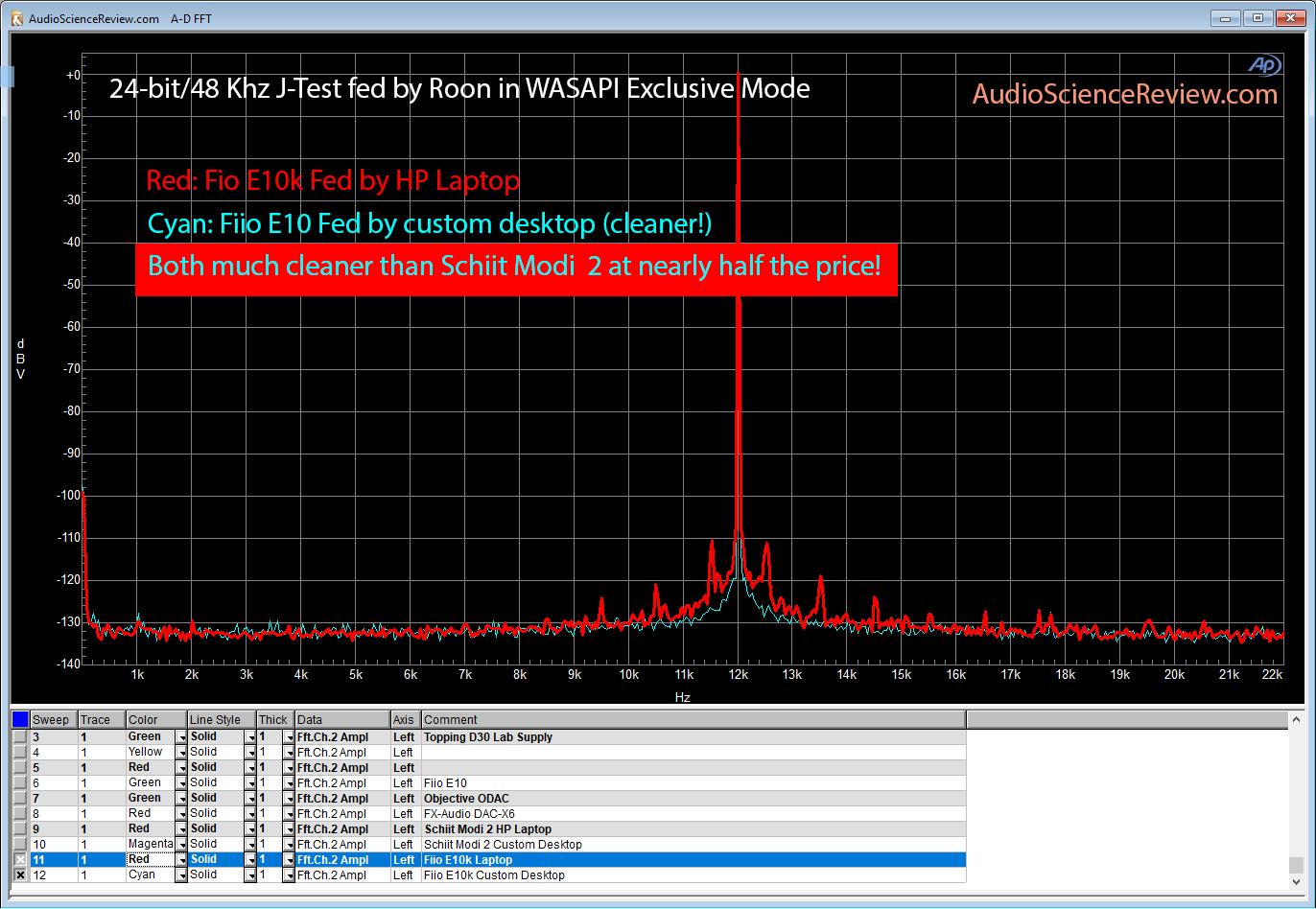 Fiio E10k Desktop Compared to Laptop.png