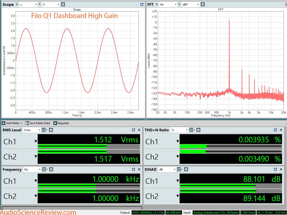 Fiio Q1 Mark II DSD DAC and Headphone Amplifier Dashboard Measurement.png