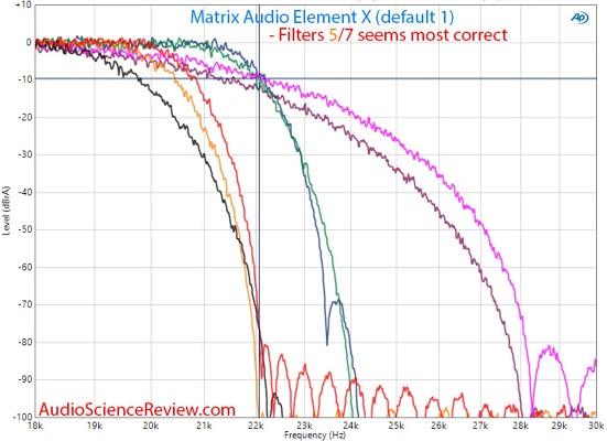 Filter curves - ASR.JPG