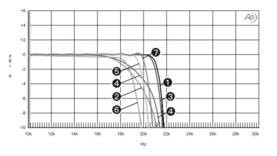 Filter curves - manual.JPG