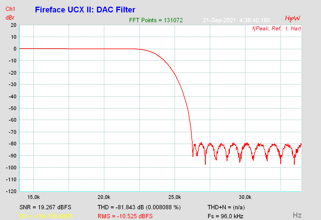 Fireface UCX II- DAC Filter-2.png