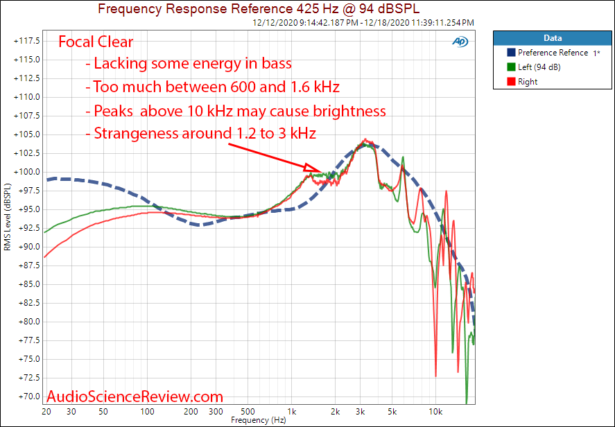Focal Clear Measurements Frequency Response.png