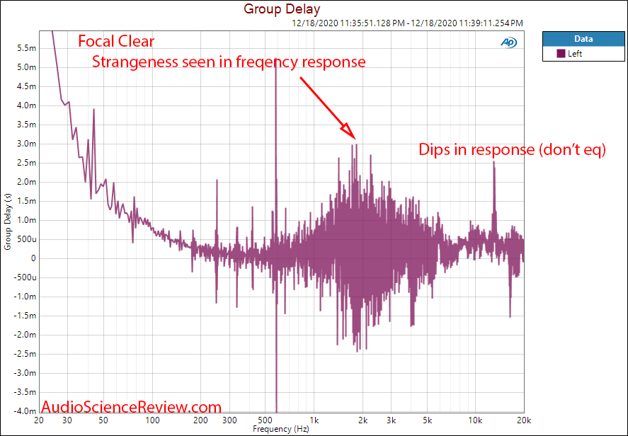 Focal Clear Measurements Group Delay.png