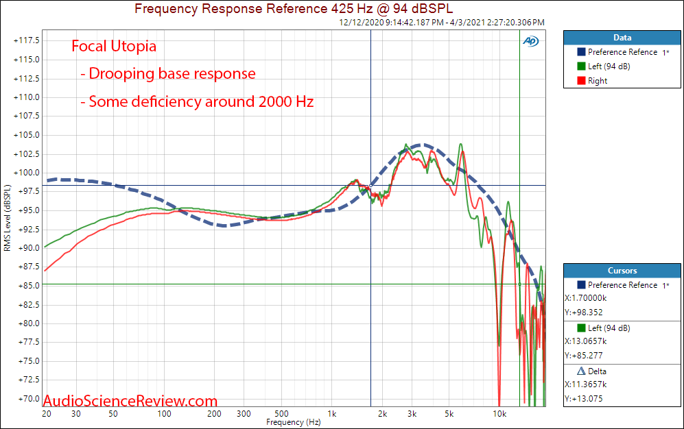 Focal Utopia Frequency Response Measurement.png