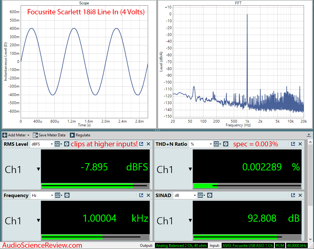 focusrite Scarllet 18i8 ADC Line Input Audio Measurements.png