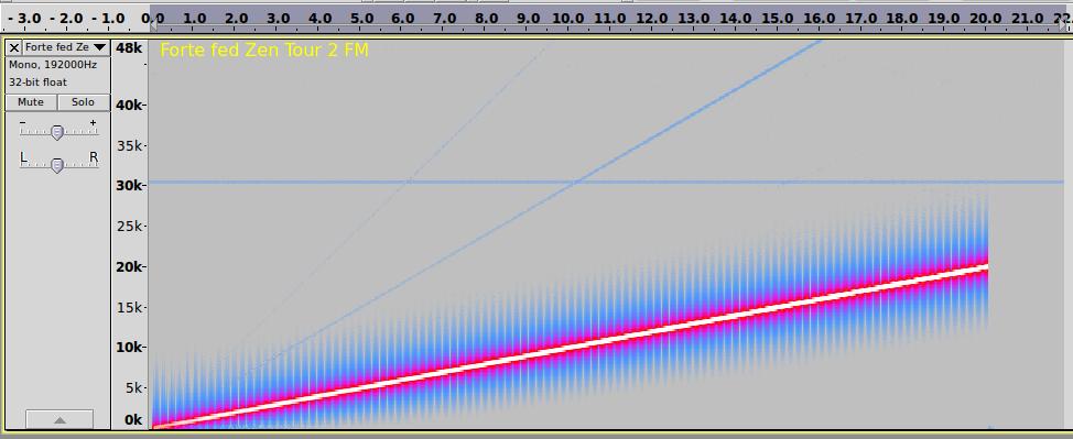 Forte to Zen spectrogram .png