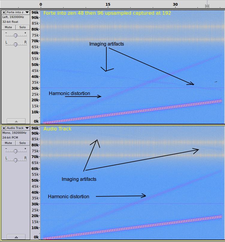 Forte upsampling spectrogram.png
