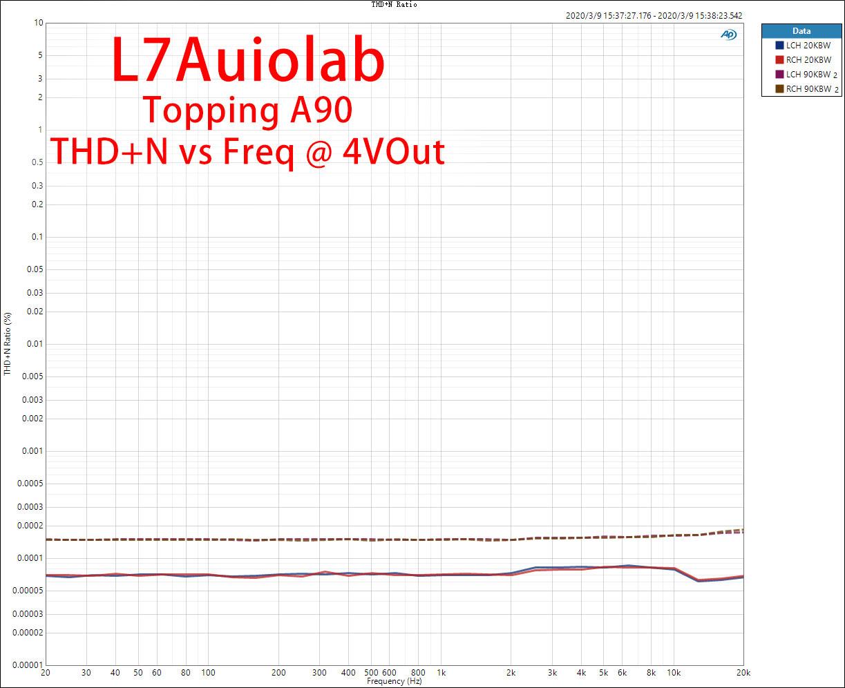 FREQ-THD+N-Ratio.jpg