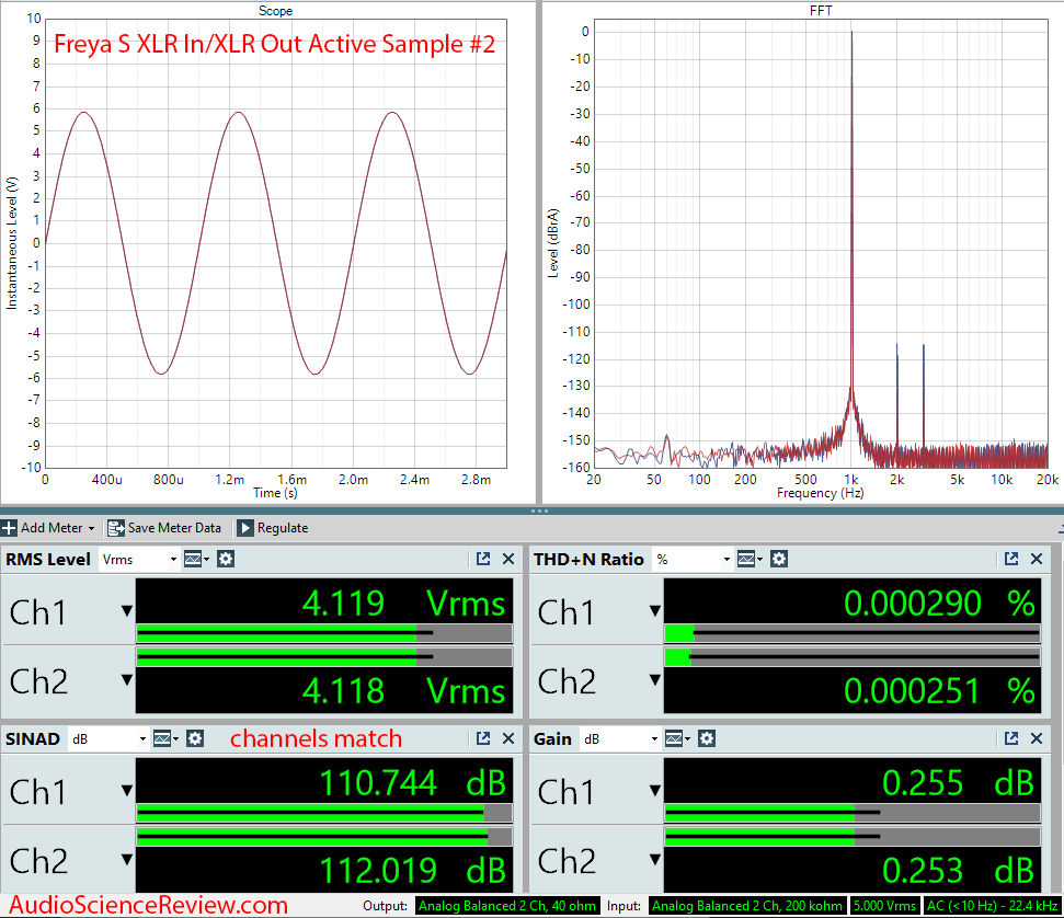 Freya S active and passive stepped attenuator preamplifier sample 2 audio measurements.png