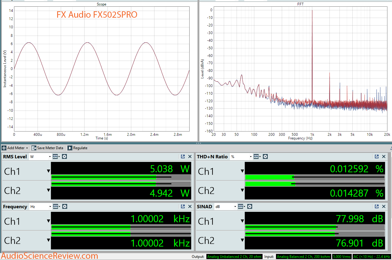 FX Audio FX502SPRO Audio Amplifier Dashboard.png