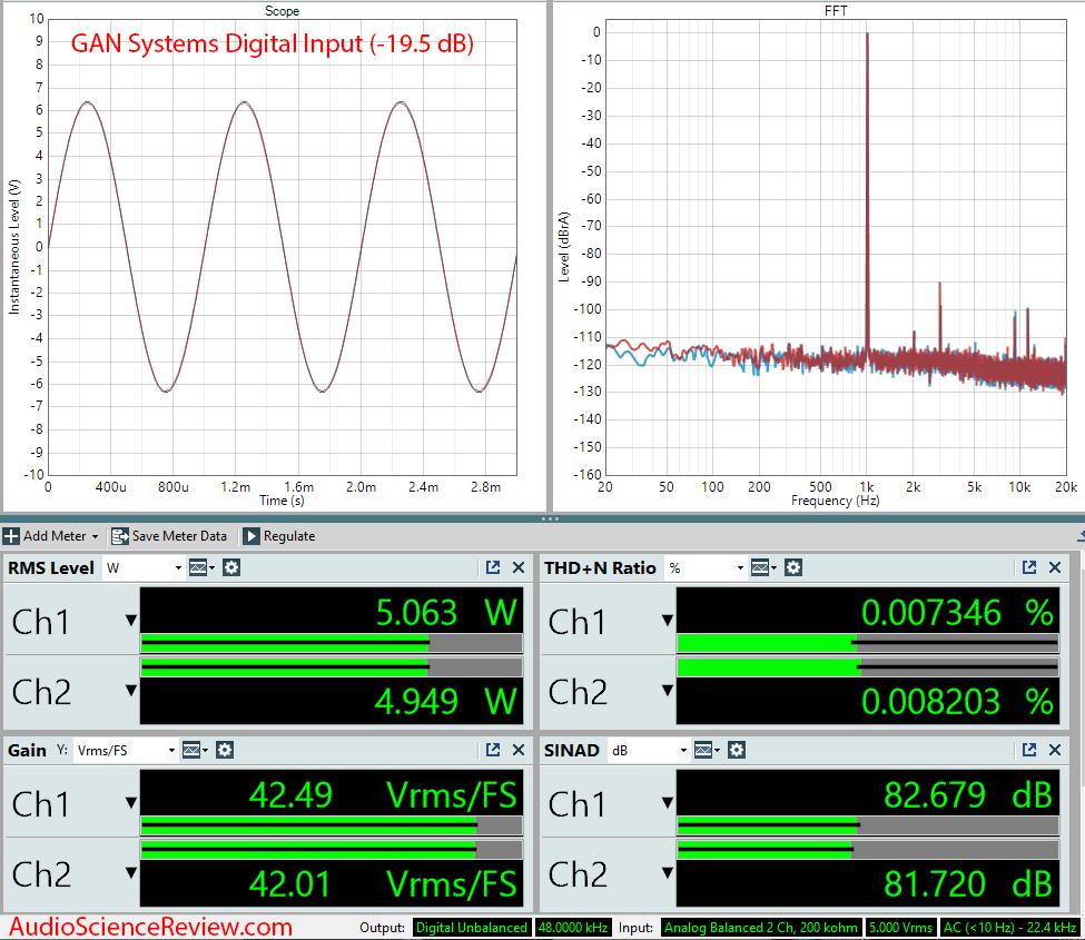 GAN Systems Class D Amplifier Evaluation Module GS-EVB-AUD-xxx1-GS Audio Measurements.png