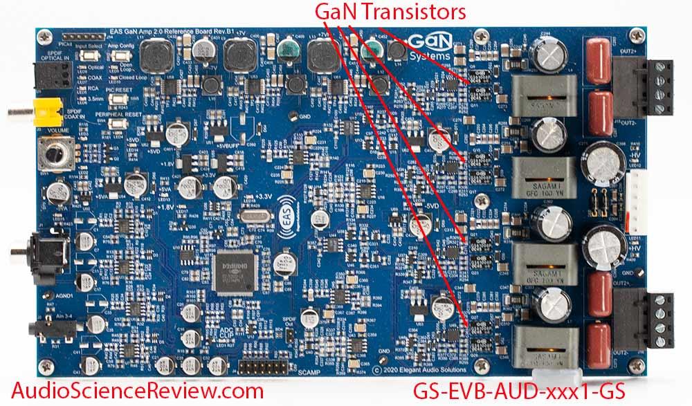 GAN Systems Class D Amplifier Evaluation Module GS-EVB-AUD-xxx1-GS review.jpg