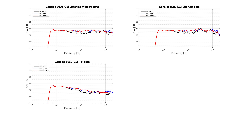 Genelec 8020 (G2) Zoom PIR-LW-ON.png