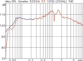 Genelec-8350A5.png