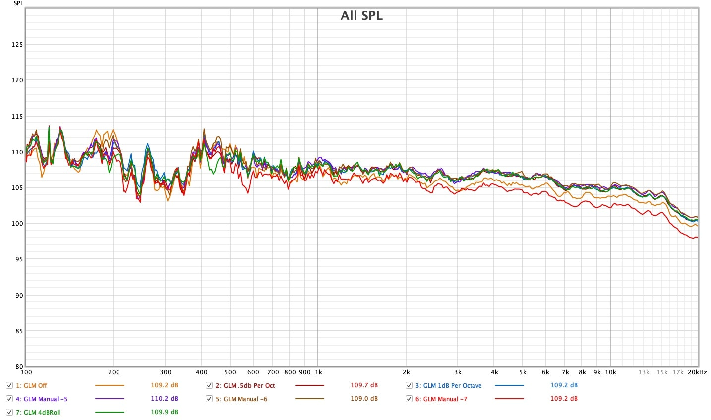 GLM Target Curves-min.jpg
