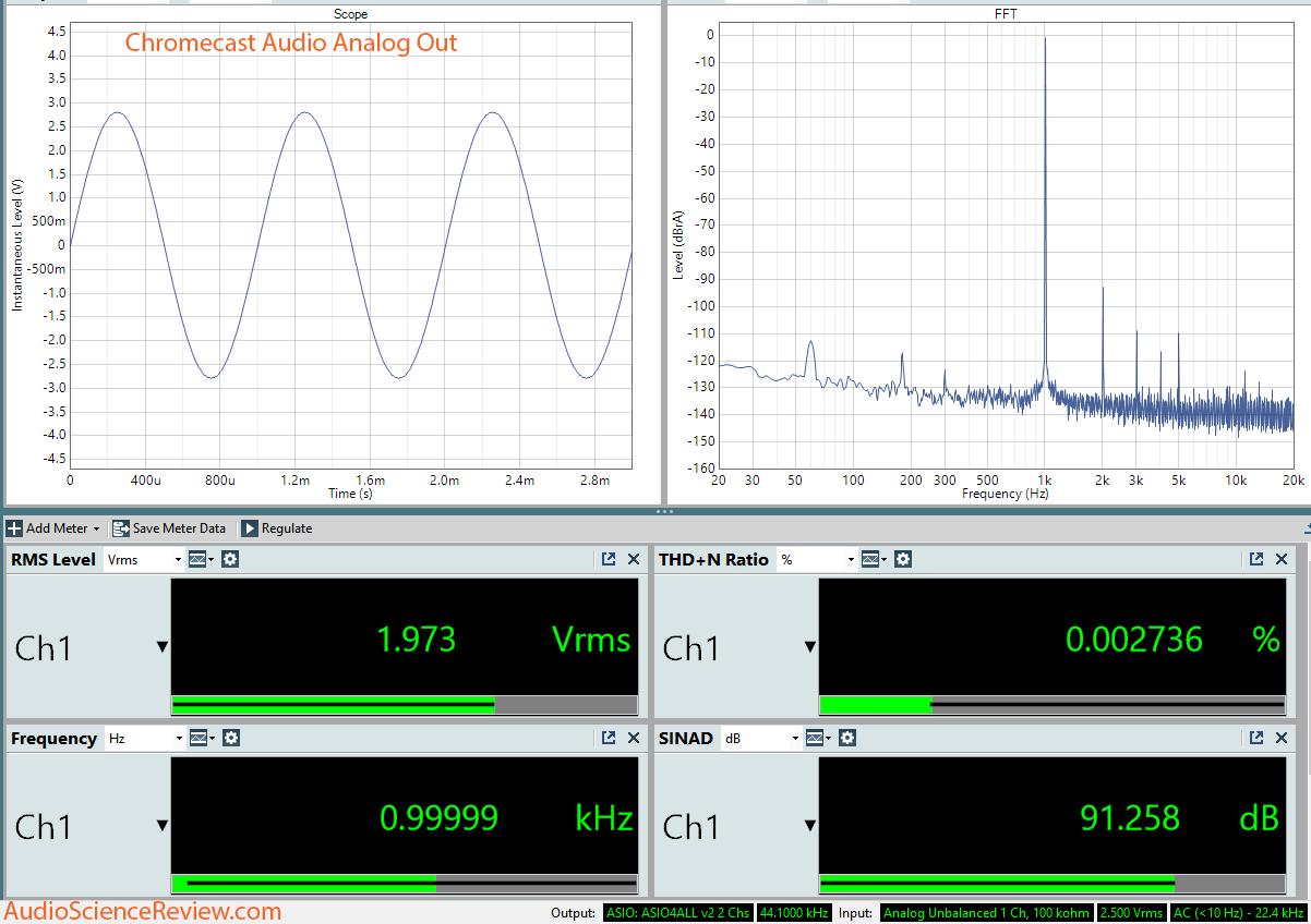 Google Chromecast Audio Analog Output Dashboard Measurement.png