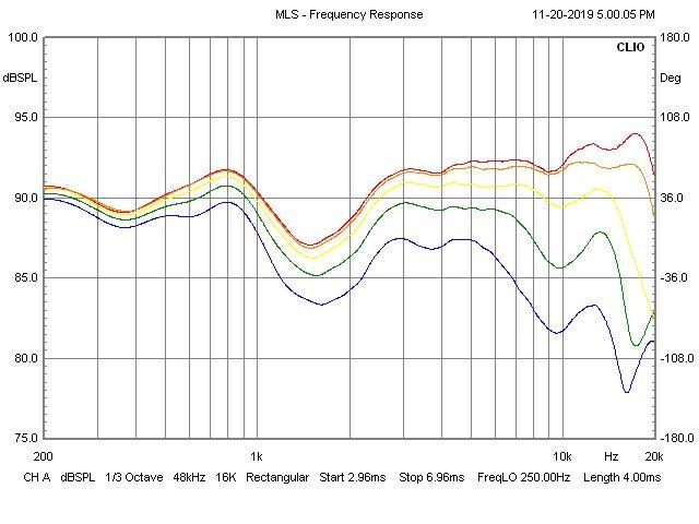 GR-Research - Klipsch RP-600M horizontal off axis.jpg