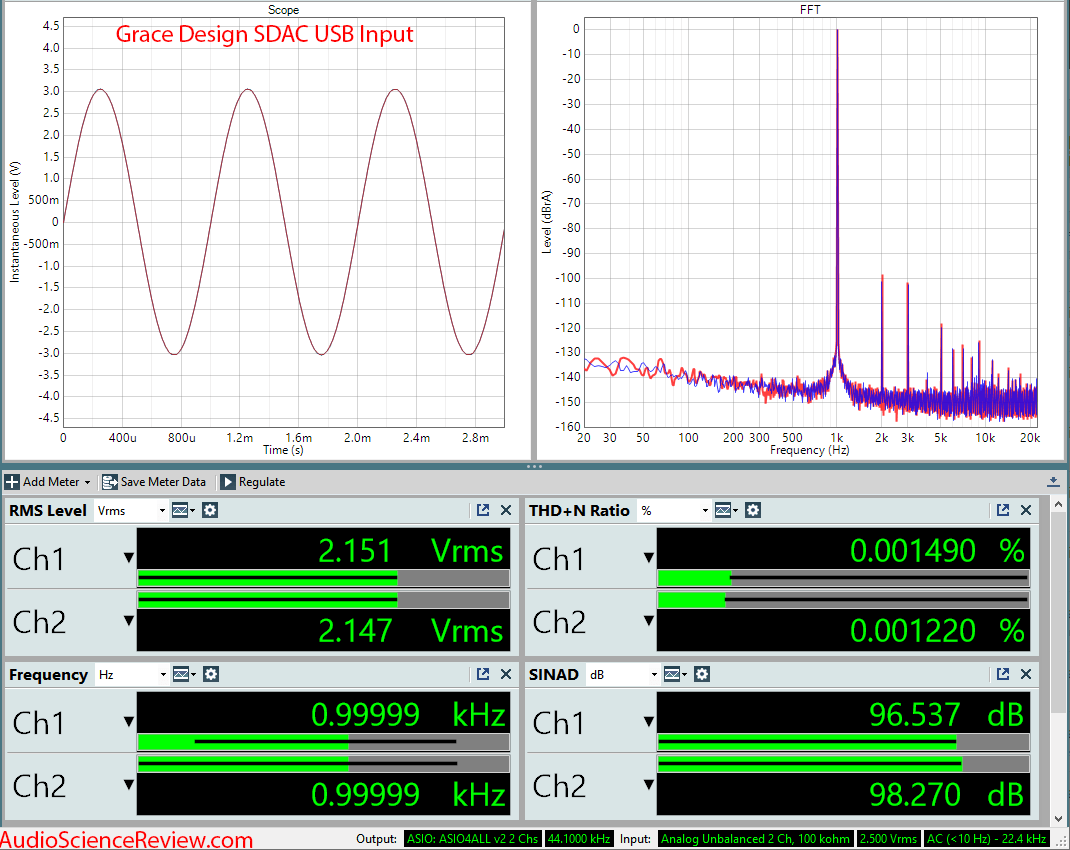 Grace Design SDAC Audio Measurements.png