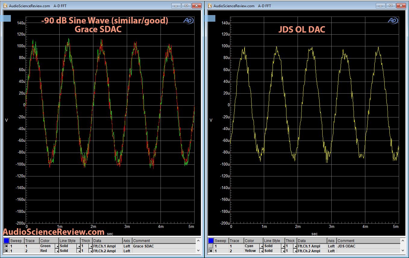 Grace SDAC -90 dB measurement.png