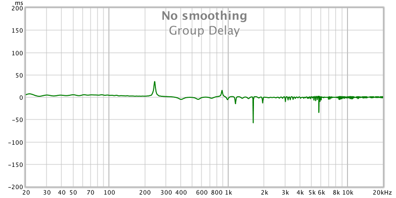 group_delay.png