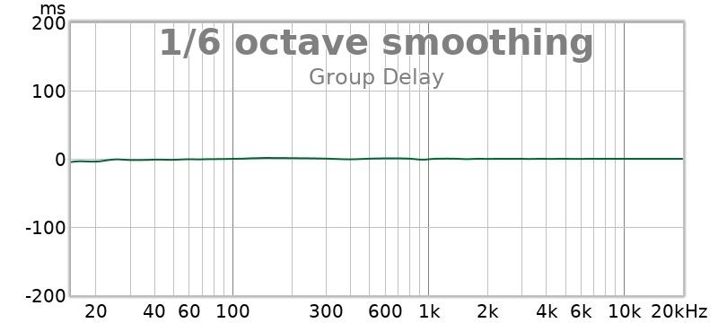 group_delay_right.jpg